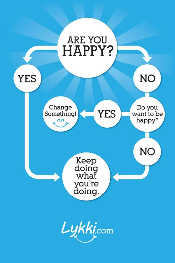 HappinessFlowchartWeb lykki